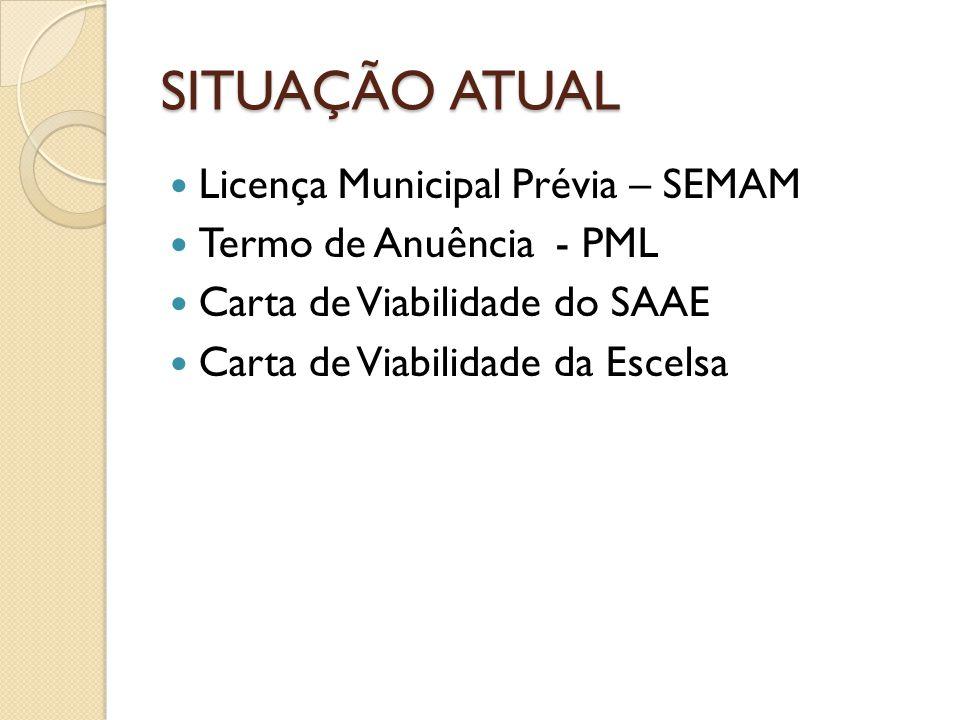 SITUAÇÃO ATUAL Licença Municipal Prévia – SEMAM Termo de Anuência - PML Carta de Viabilidade do SAAE Carta de Viabilidade da Escelsa