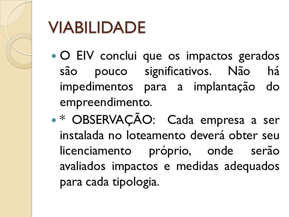 VIABILIDADE O EIV conclui que os impactos gerados são pouco significativos. Não há impedimentos para a implantação do empreendimento. * OBSERVAÇÃO: Ca