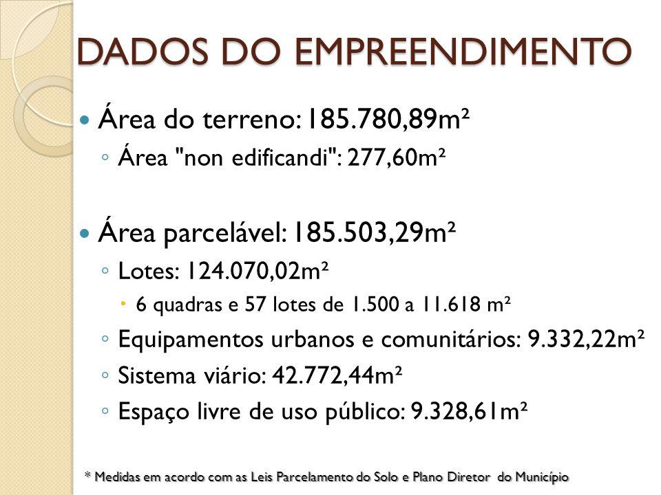 DADOS DO EMPREENDIMENTO Área do terreno: 185.780,89m² Área