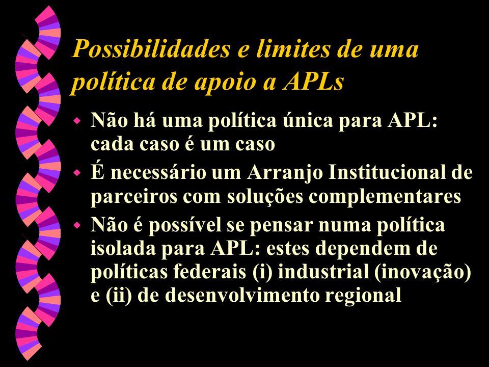 Possibilidades e limites de uma política de apoio a APLs w Não há uma política única para APL: cada caso é um caso w É necessário um Arranjo Instituci