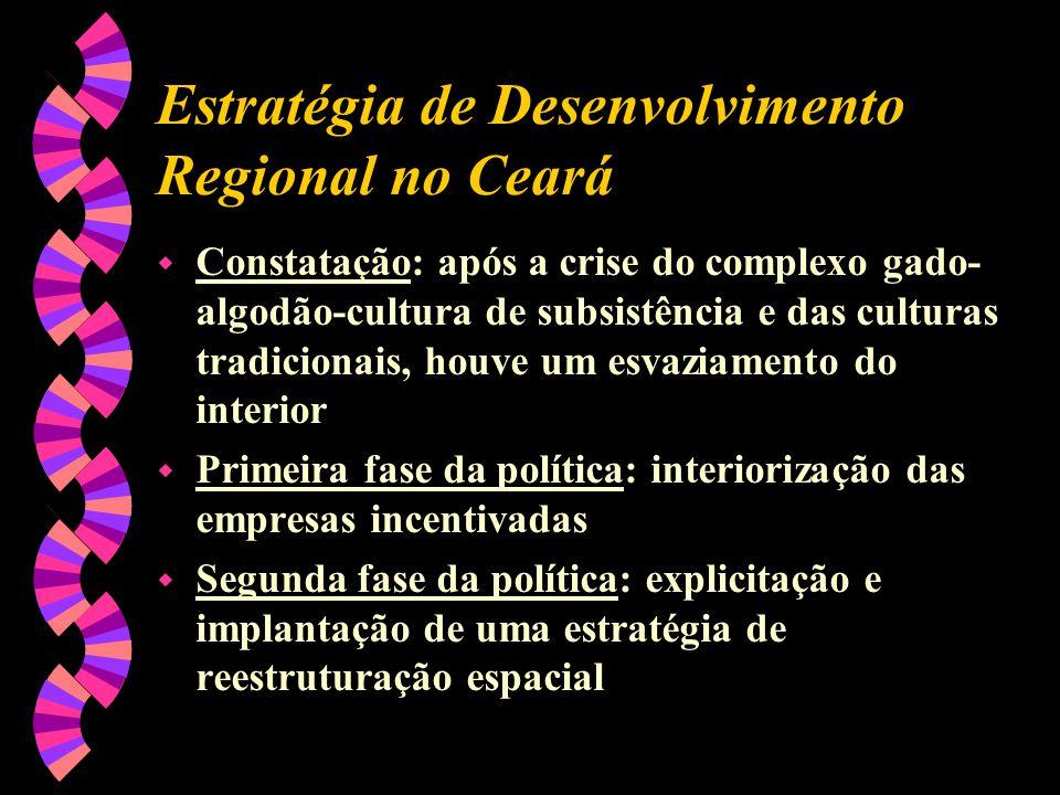 Estratégia de Desenvolvimento Regional no Ceará w Constatação: após a crise do complexo gado- algodão-cultura de subsistência e das culturas tradicion