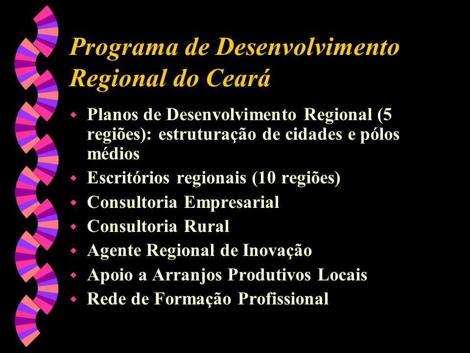 Programa de Desenvolvimento Regional do Ceará w Planos de Desenvolvimento Regional (5 regiões): estruturação de cidades e pólos médios w Escritórios r