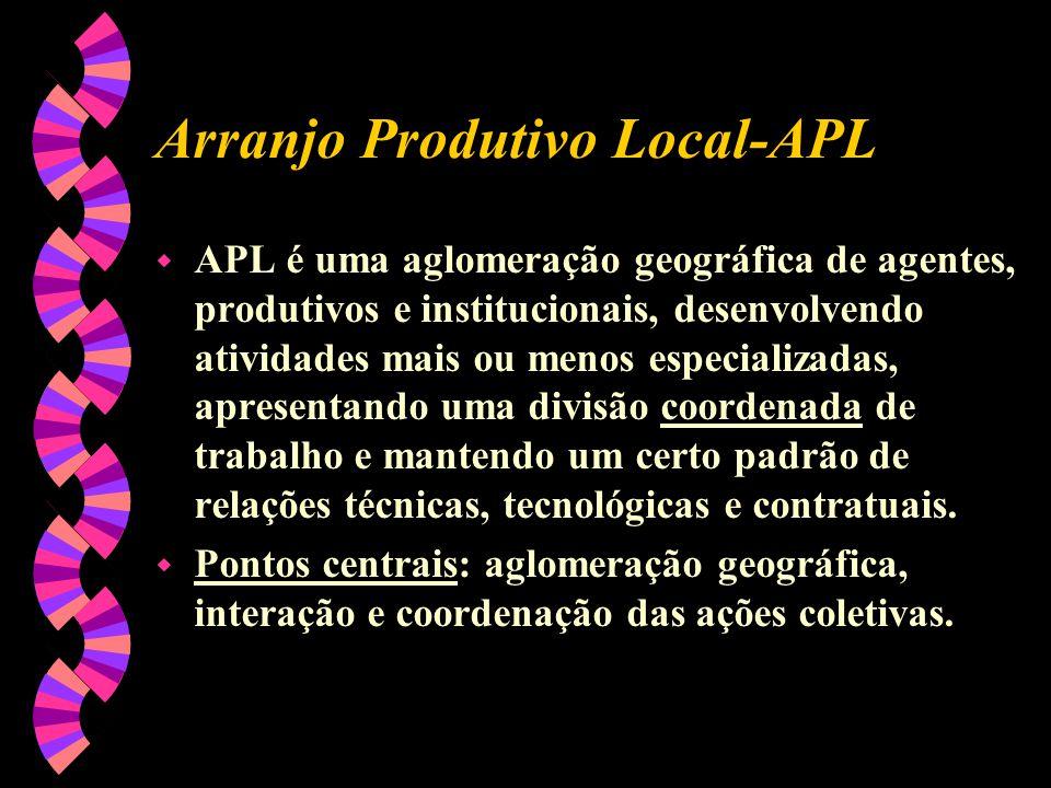Arranjo Produtivo Local-APL w APL é uma aglomeração geográfica de agentes, produtivos e institucionais, desenvolvendo atividades mais ou menos especia