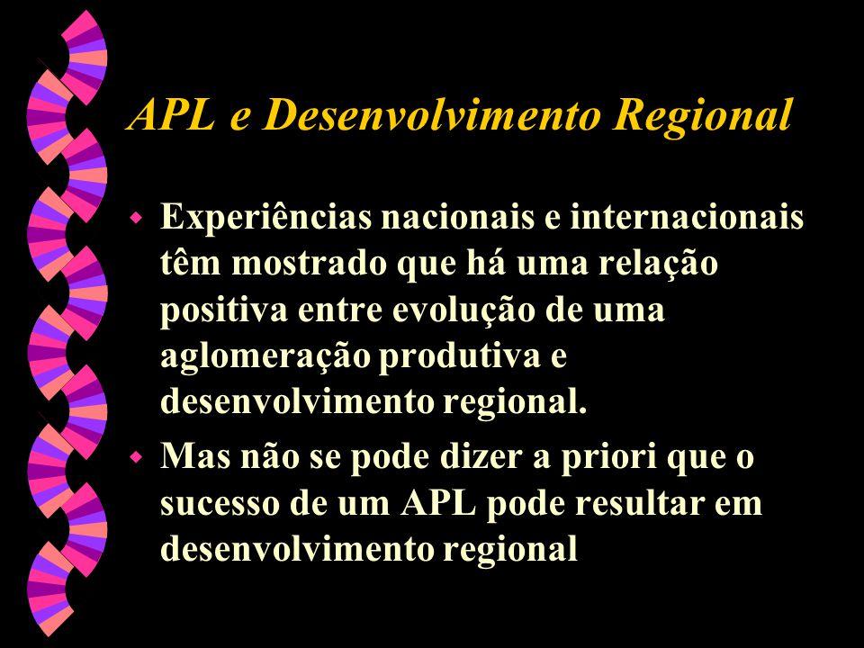 APL e Desenvolvimento Regional w Experiências nacionais e internacionais têm mostrado que há uma relação positiva entre evolução de uma aglomeração pr