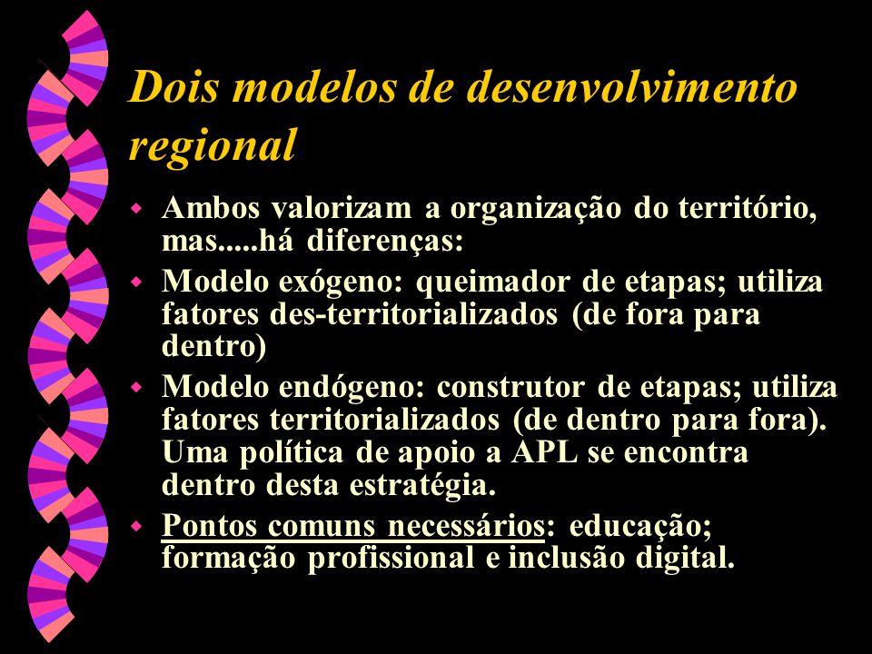 Dois modelos de desenvolvimento regional w Ambos valorizam a organização do território, mas.....há diferenças: w Modelo exógeno: queimador de etapas;