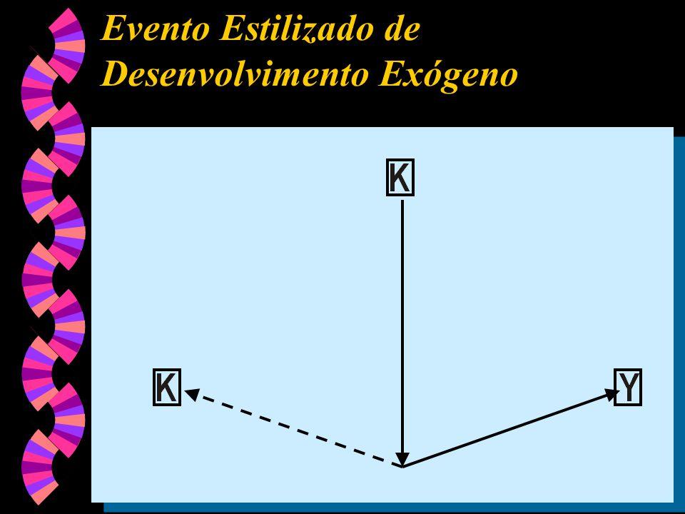Evento Estilizado de Desenvolvimento Exógeno