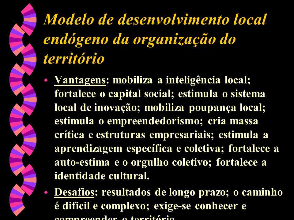 Modelo de desenvolvimento local endógeno da organização do território w Vantagens: mobiliza a inteligência local; fortalece o capital social; estimula