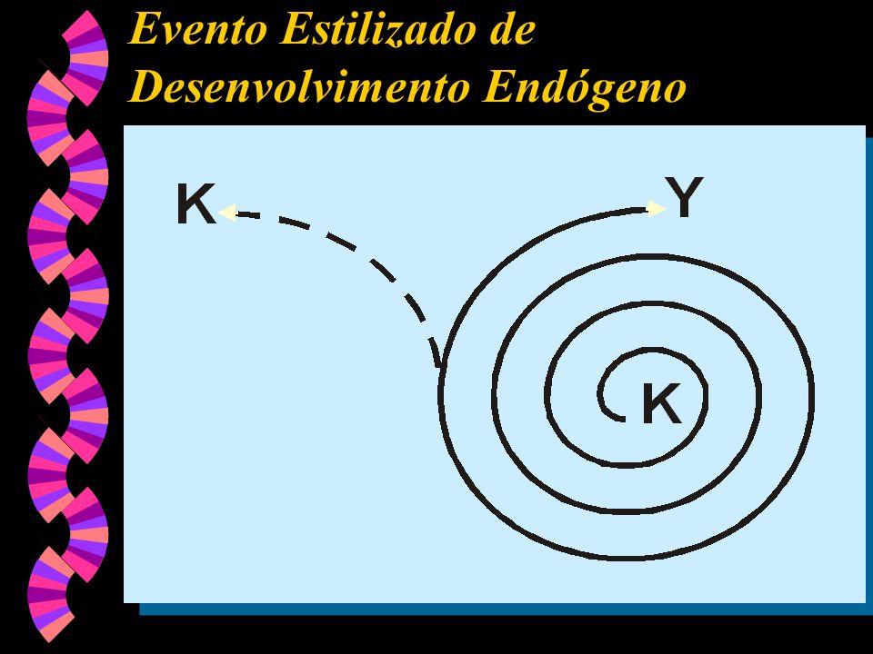 Evento Estilizado de Desenvolvimento Endógeno