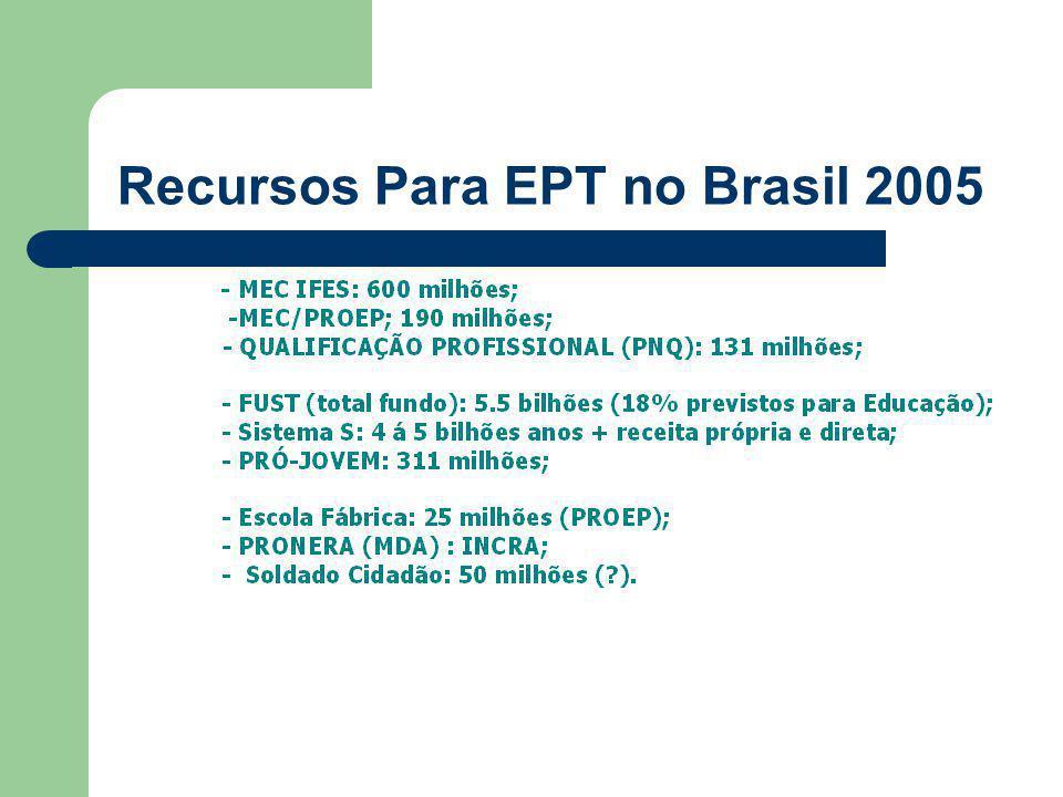 Recursos Para EPT no Brasil 2005