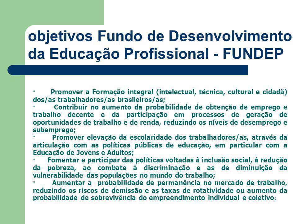 · Promover a Formação integral (intelectual, técnica, cultural e cidadã) dos/as trabalhadores/as brasileiros/as; · Contribuir no aumento da probabilidade de obtenção de emprego e trabalho decente e da participação em processos de geração de oportunidades de trabalho e de renda, reduzindo os níveis de desemprego e subemprego; · Promover elevação da escolaridade dos trabalhadores/as, através da articulação com as políticas públicas de educação, em particular com a Educação de Jovens e Adultos; · Fomentar e participar das políticas voltadas à inclusão social, à redução da pobreza, ao combate à discriminação e as de diminuição da vulnerabilidade das populações no mundo do trabalho; · Aumentar a probabilidade de permanência no mercado de trabalho, reduzindo os riscos de demissão e as taxas de rotatividade ou aumento da probabilidade de sobrevivência do empreendimento individual e coletivo; objetivos Fundo de Desenvolvimento da Educação Profissional - FUNDEP