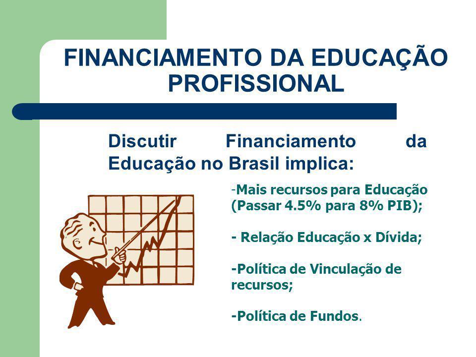 Finalidades e Distribuição do FUNDEP - Financiar a política pública de educação profissional e seus respectivos programas; - Financiar e manter a rede Federal de Escolas e Centros de Educação tecnológica; - Financiar, suplementarmente, as redes estaduais, municipais e comunitárias; - Investir prioritariamente em programas de apoio ao educando, mediante educação gratuita, bolsas de estudo, créditos, auxílios ou outras formas; - Financiar, em parte ou em todo, a formação técnico- pedagógica dos educadores de educação profissional mediante programas de graduação, pós-graduação, atualização ou qualificação profissional;