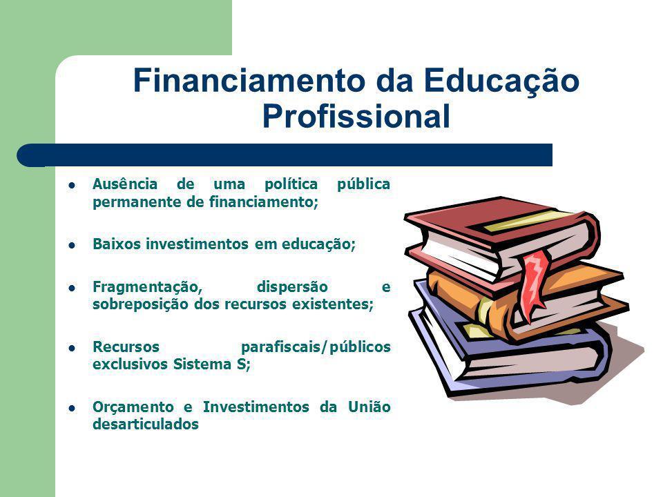 Financiamento da Educação Profissional Ausência de uma política pública permanente de financiamento; Baixos investimentos em educação; Fragmentação, dispersão e sobreposição dos recursos existentes; Recursos parafiscais/públicos exclusivos Sistema S; Orçamento e Investimentos da União desarticulados