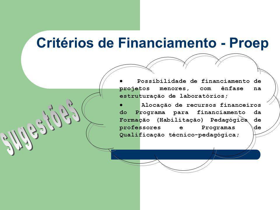 Critérios de Financiamento - Proep Possibilidade de financiamento de projetos menores, com ênfase na estruturação de laboratórios; Alocação de recursos financeiros do Programa para financiamento da Formação (Habilitação) Pedagógica de professores e Programas de Qualificação técnico-pedagógica;