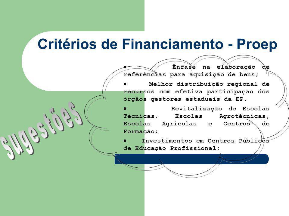 Critérios de Financiamento - Proep Ênfase na elaboração de referências para aquisição de bens; Melhor distribuição regional de recursos com efetiva participação dos órgãos gestores estaduais da EP.