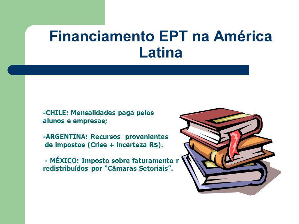 Financiamento EPT na América Latina -CHILE: Mensalidades paga pelos alunos e empresas; -ARGENTINA: Recursos provenientes de impostos (Crise + incerteza R$).
