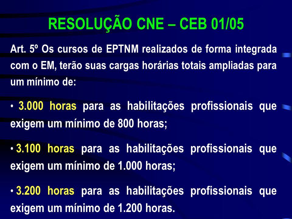 RESOLUÇÃO CNE – CEB 01/05 Art. 5º Os cursos de EPTNM realizados de forma integrada com o EM, terão suas cargas horárias totais ampliadas para um mínim