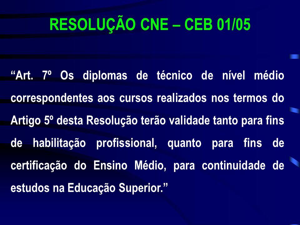 RESOLUÇÃO CNE – CEB 01/05 Art. 7º Os diplomas de técnico de nível médio correspondentes aos cursos realizados nos termos do Artigo 5º desta Resolução