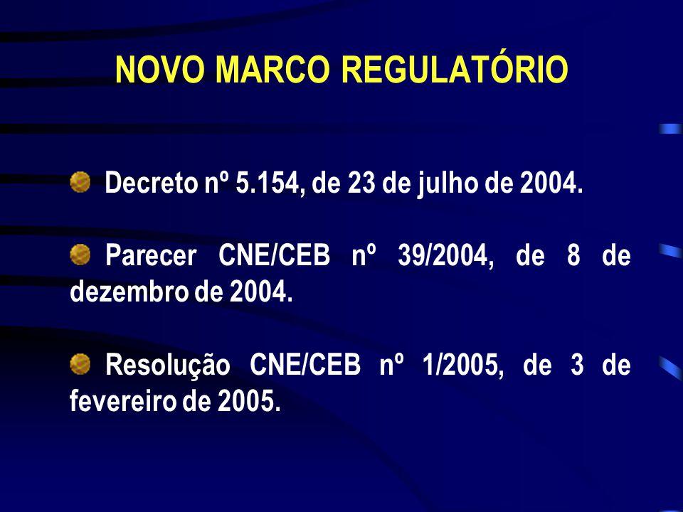 NOVO MARCO REGULATÓRIO Decreto nº 5.154, de 23 de julho de 2004. Parecer CNE/CEB nº 39/2004, de 8 de dezembro de 2004. Resolução CNE/CEB nº 1/2005, de