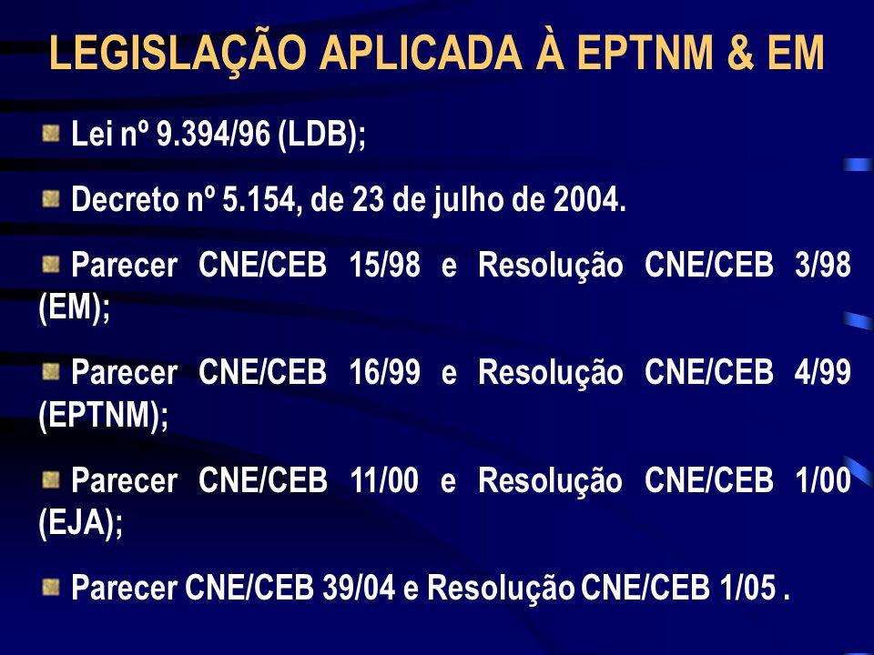 Lei nº 9.394/96 (LDB); Decreto nº 5.154, de 23 de julho de 2004. Parecer CNE/CEB 15/98 e Resolução CNE/CEB 3/98 (EM); Parecer CNE/CEB 16/99 e Resoluçã