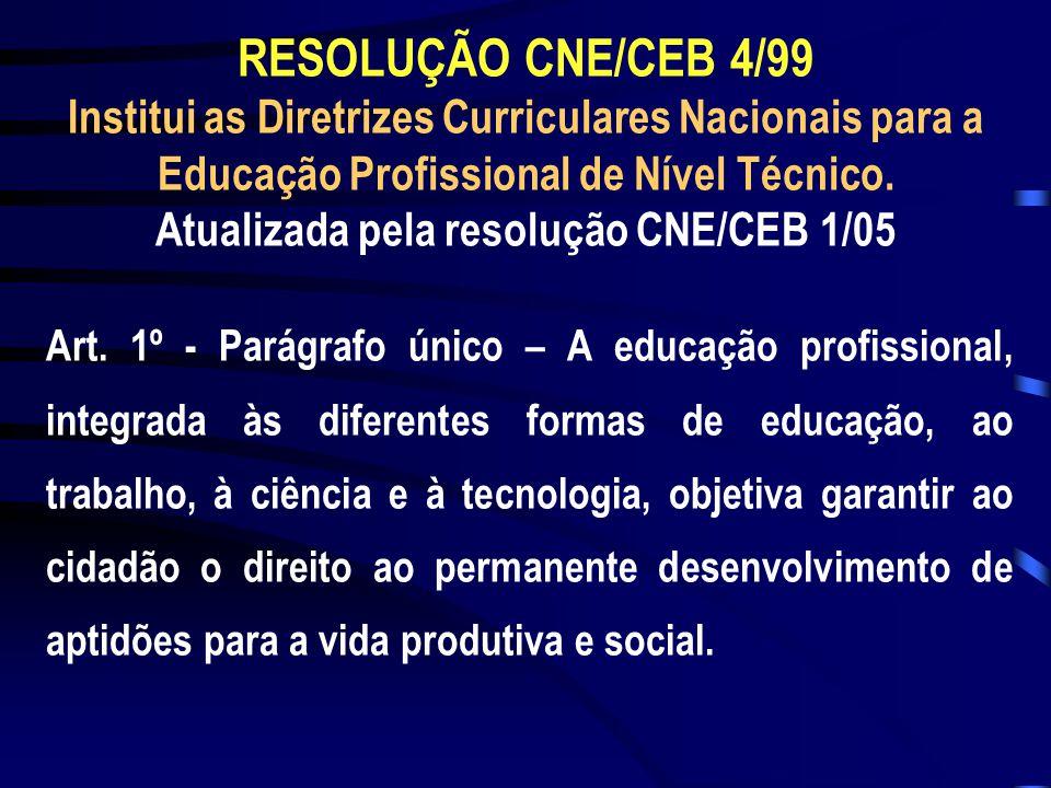 RESOLUÇÃO CNE/CEB 4/99 Institui as Diretrizes Curriculares Nacionais para a Educação Profissional de Nível Técnico. Atualizada pela resolução CNE/CEB