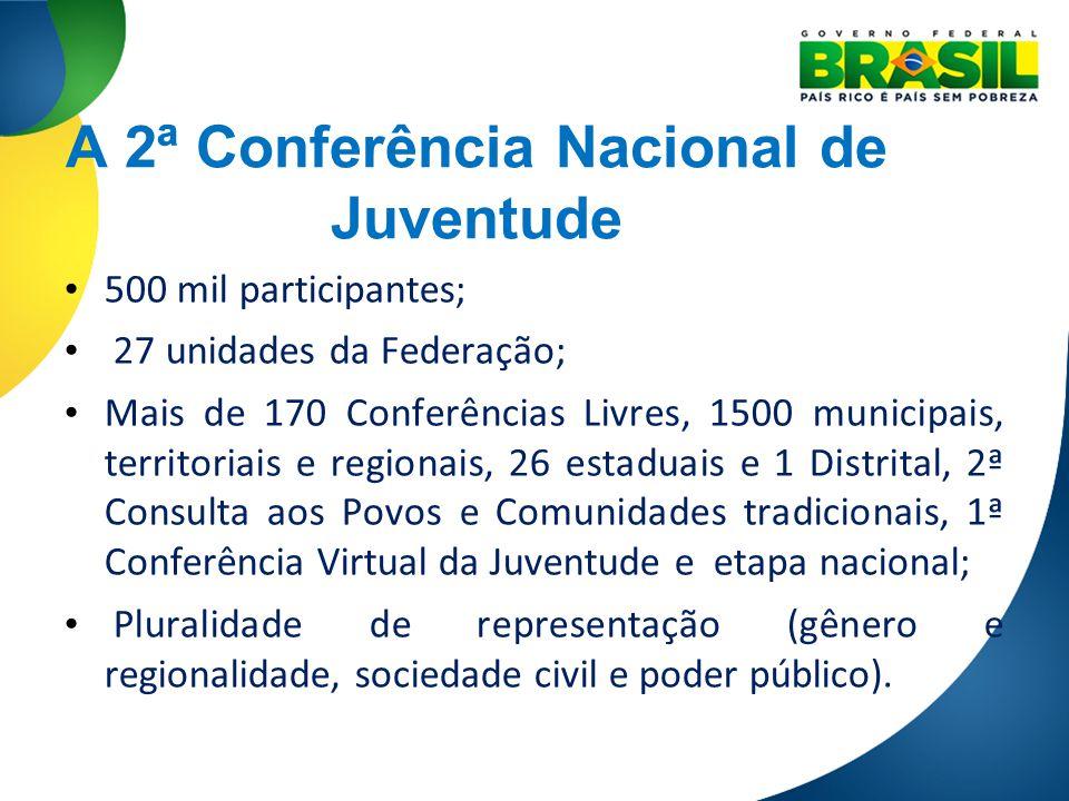 A 2ª Conferência Nacional de Juventude 500 mil participantes; 27 unidades da Federação; Mais de 170 Conferências Livres, 1500 municipais, territoriais