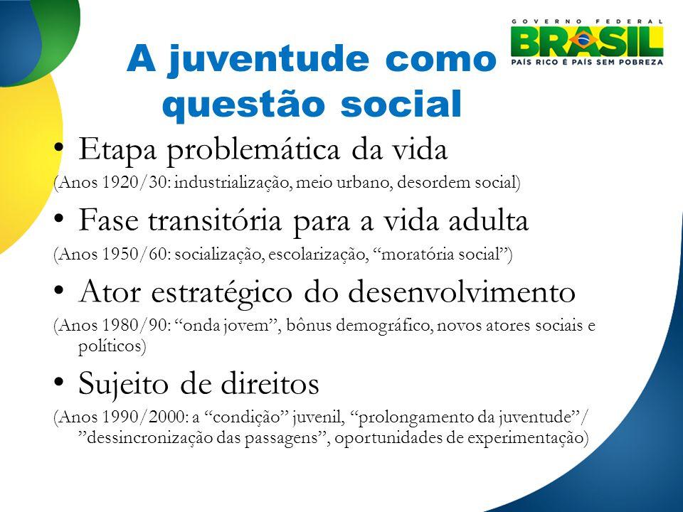 A juventude como questão social Etapa problemática da vida (Anos 1920/30: industrialização, meio urbano, desordem social) Fase transitória para a vida