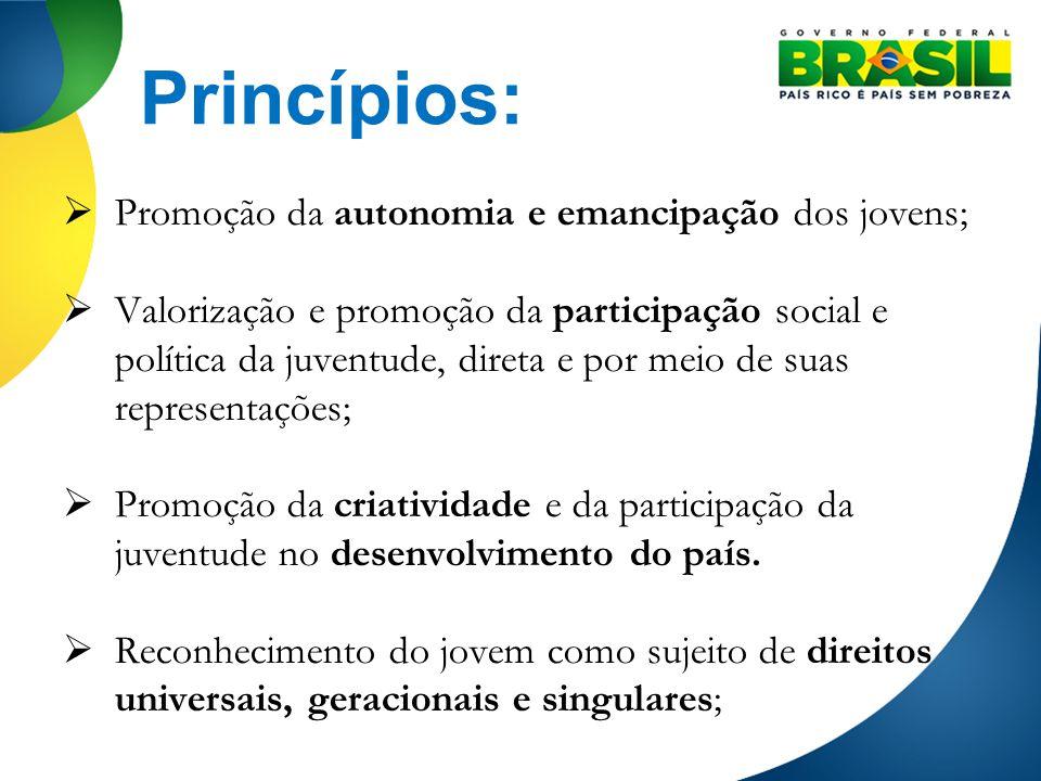 Princípios: Promoção da autonomia e emancipação dos jovens; Valorização e promoção da participação social e política da juventude, direta e por meio d