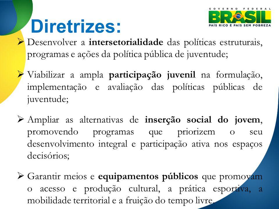 Diretrizes: Desenvolver a intersetorialidade das políticas estruturais, programas e ações da política pública de juventude; Viabilizar a ampla partici