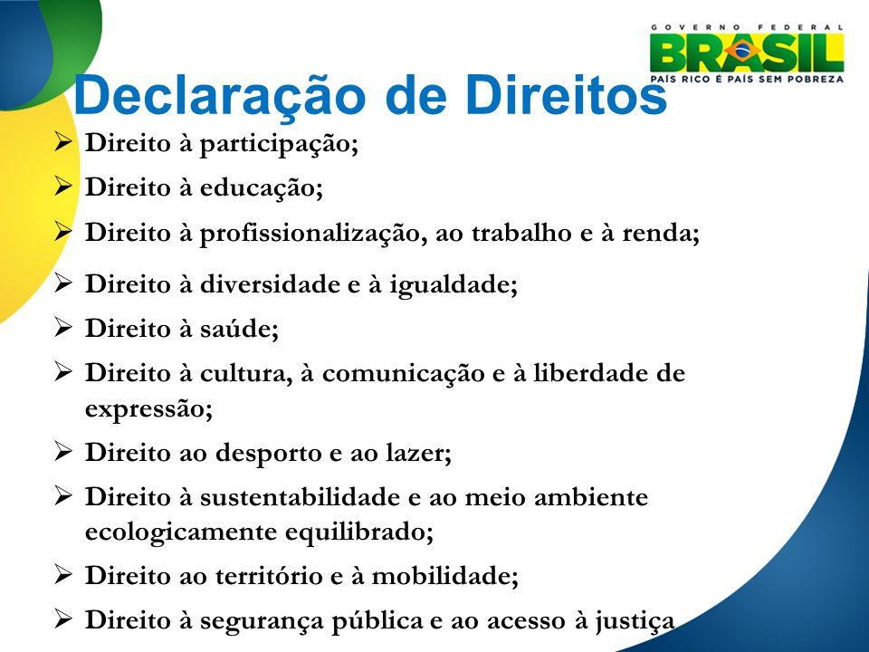 Declaração de Direitos Direito à participação; Direito à educação; Direito à profissionalização, ao trabalho e à renda; Direito à diversidade e à igua