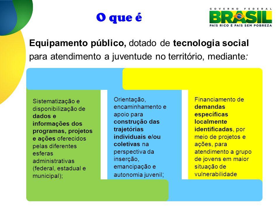O que é Sistematização e disponibilização de dados e informações dos programas, projetos e ações oferecidos pelas diferentes esferas administrativas (