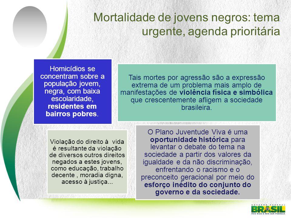 Mortalidade de jovens negros: tema urgente, agenda prioritária Homicídios se concentram sobre a população jovem, negra, com baixa escolaridade, reside
