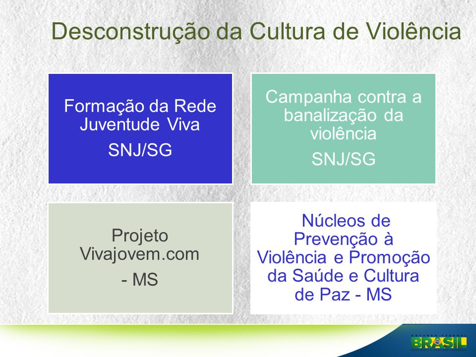 Desconstrução da Cultura de Violência Formação da Rede Juventude Viva SNJ/SG Campanha contra a banalização da violência SNJ/SG Projeto Vivajovem.com -