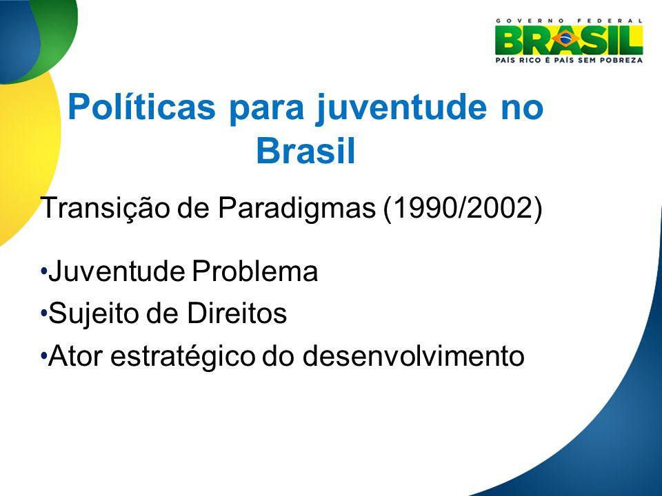 Políticas para juventude no Brasil Transição de Paradigmas (1990/2002) Juventude Problema Sujeito de Direitos Ator estratégico do desenvolvimento