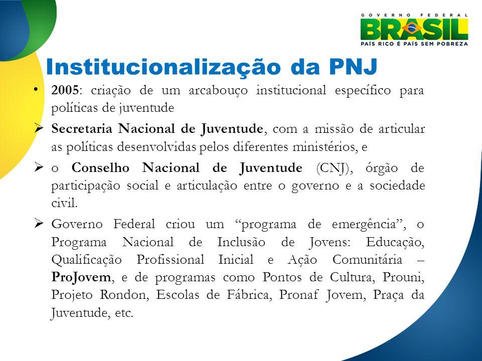 2005: criação de um arcabouço institucional específico para políticas de juventude Secretaria Nacional de Juventude, com a missão de articular as polí