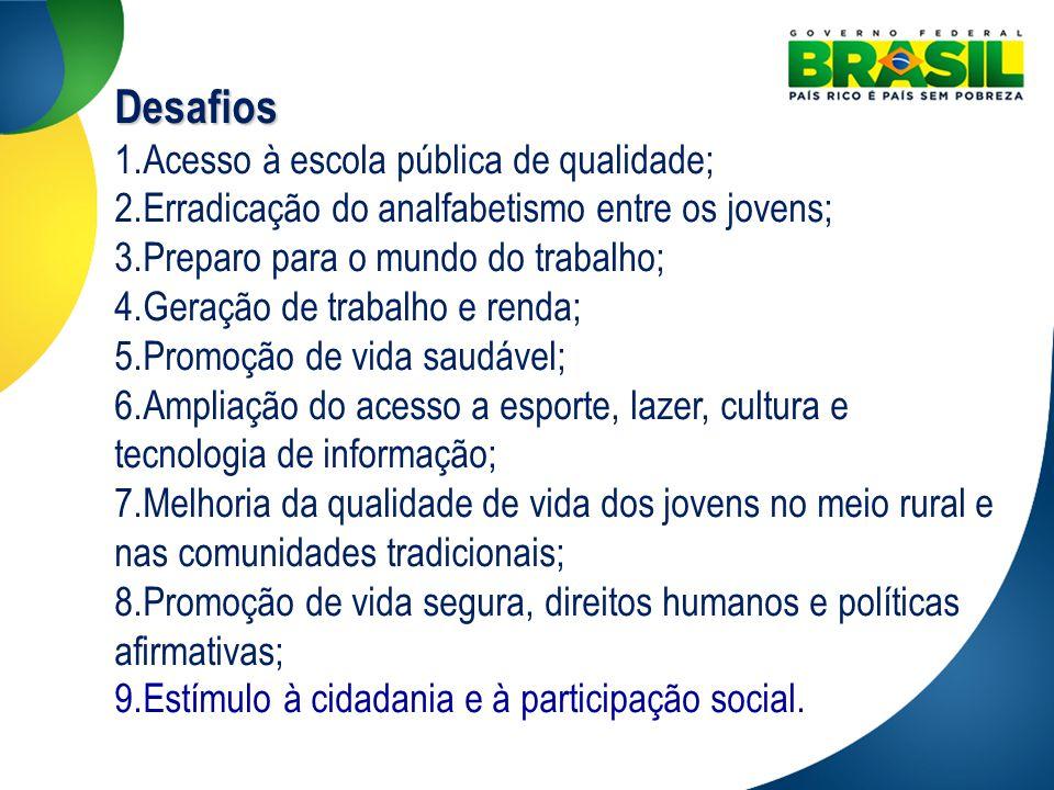 PNJ 2005-2010 Desafios 1.Acesso à escola pública de qualidade; 2.Erradicação do analfabetismo entre os jovens; 3.Preparo para o mundo do trabalho; 4.G