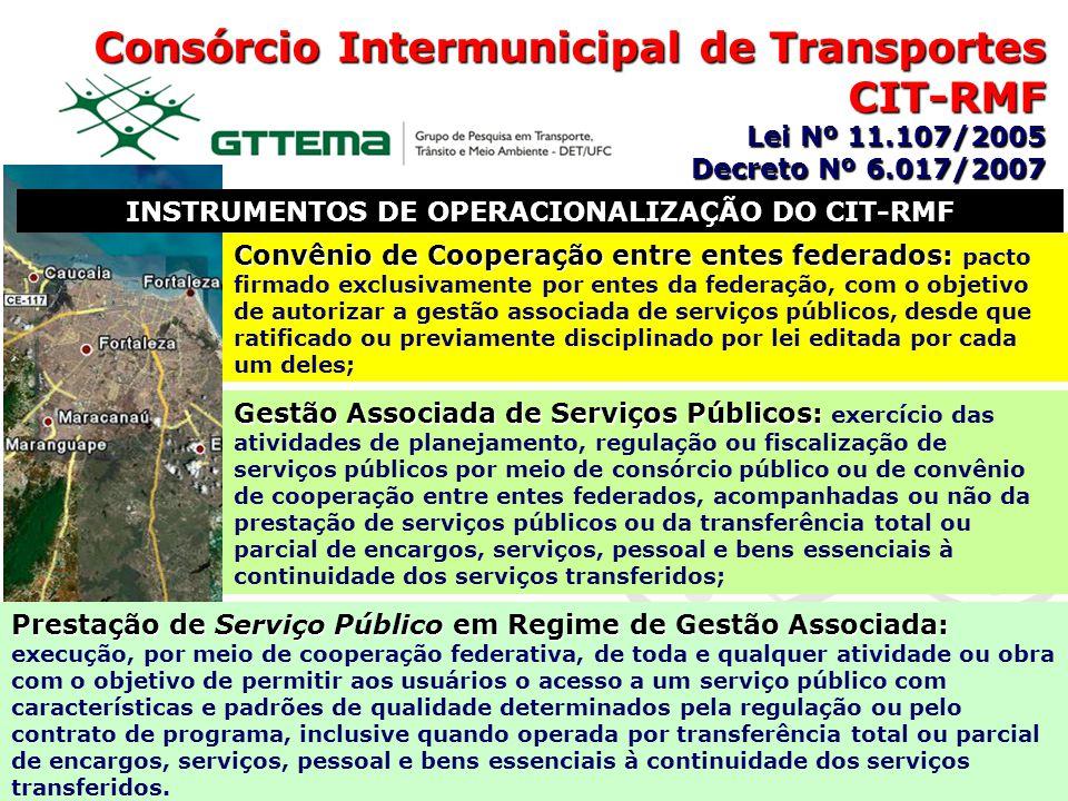 Consórcio Intermunicipal de Transportes CIT-RMF Lei Nº 11.107/2005 Decreto Nº 6.017/2007 INSTRUMENTOS DE OPERACIONALIZAÇÃO DO CIT-RMF Convênio de Coop