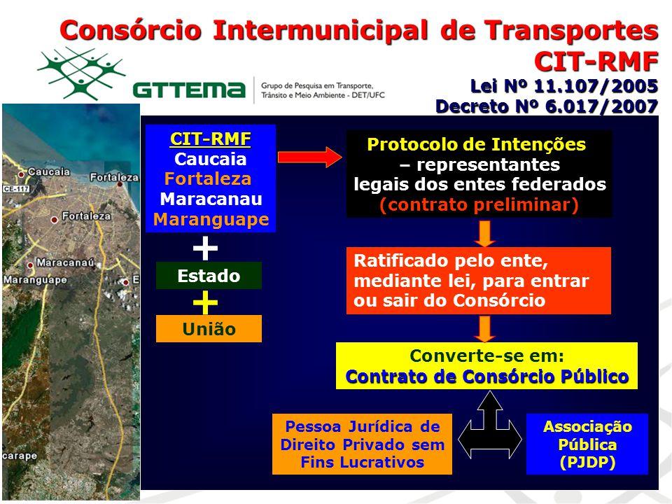 Consórcio Intermunicipal de Transportes CIT-RMF Lei Nº 11.107/2005 Decreto Nº 6.017/2007 CIT-RMF Caucaia Fortaleza Maracanau Maranguape Protocolo de I