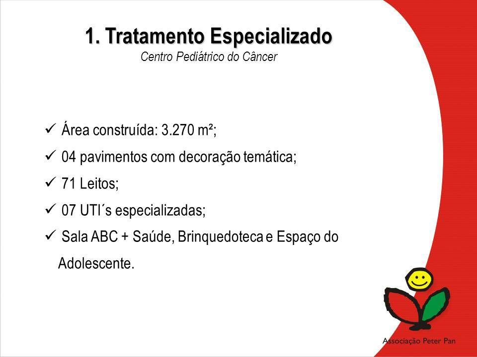 Área construída: 3.270 m²; 04 pavimentos com decoração temática; 71 Leitos; 07 UTI´s especializadas; Sala ABC + Saúde, Brinquedoteca e Espaço do Adole