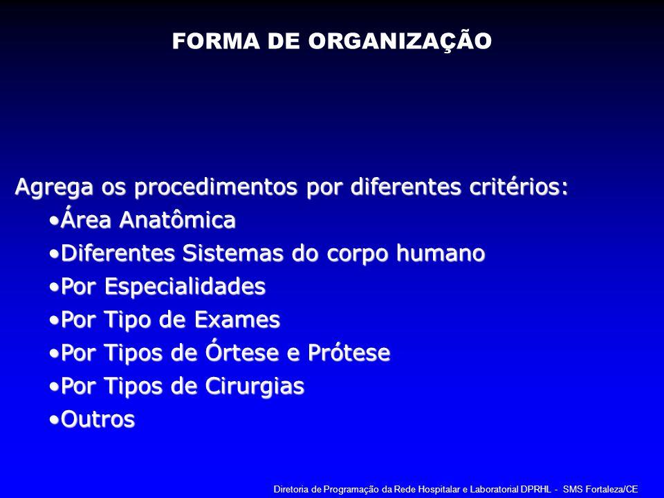 Agrega os procedimentos por diferentes critérios: Área AnatômicaÁrea Anatômica Diferentes Sistemas do corpo humanoDiferentes Sistemas do corpo humano
