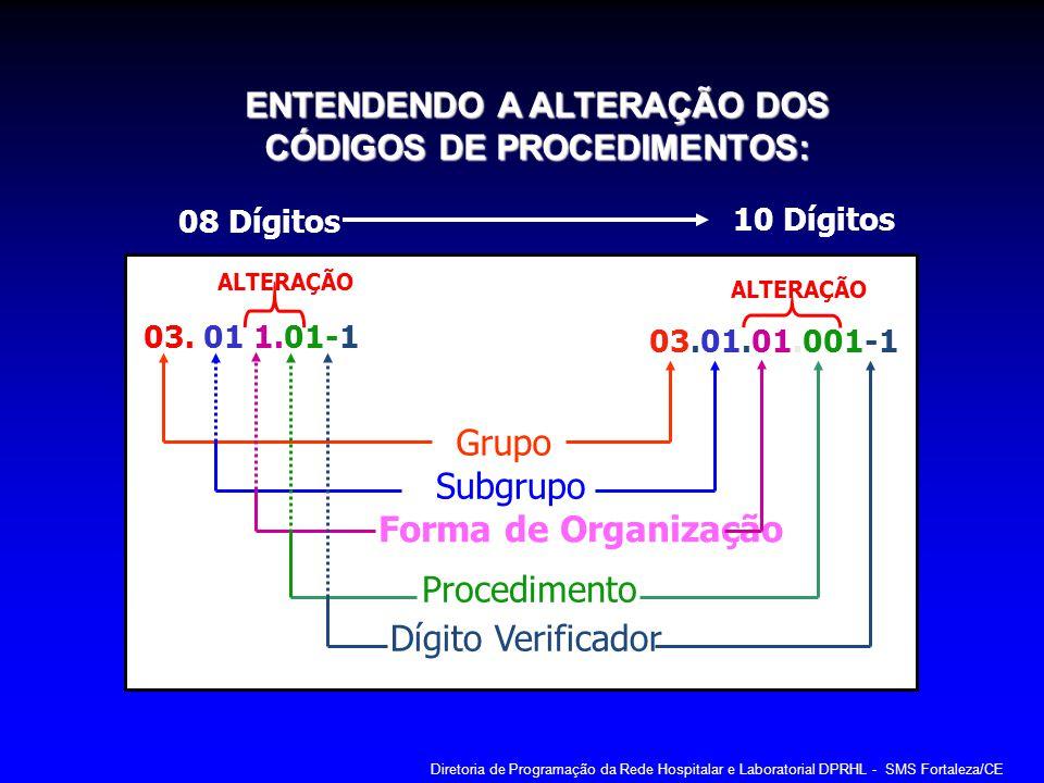 ENTENDENDO A ALTERAÇÃO DOS CÓDIGOS DE PROCEDIMENTOS: 03.01.01.001-1 03. 01 1.01-1 ALTERAÇÃO Grupo Subgrupo Forma de Organização Procedimento Dígito Ve
