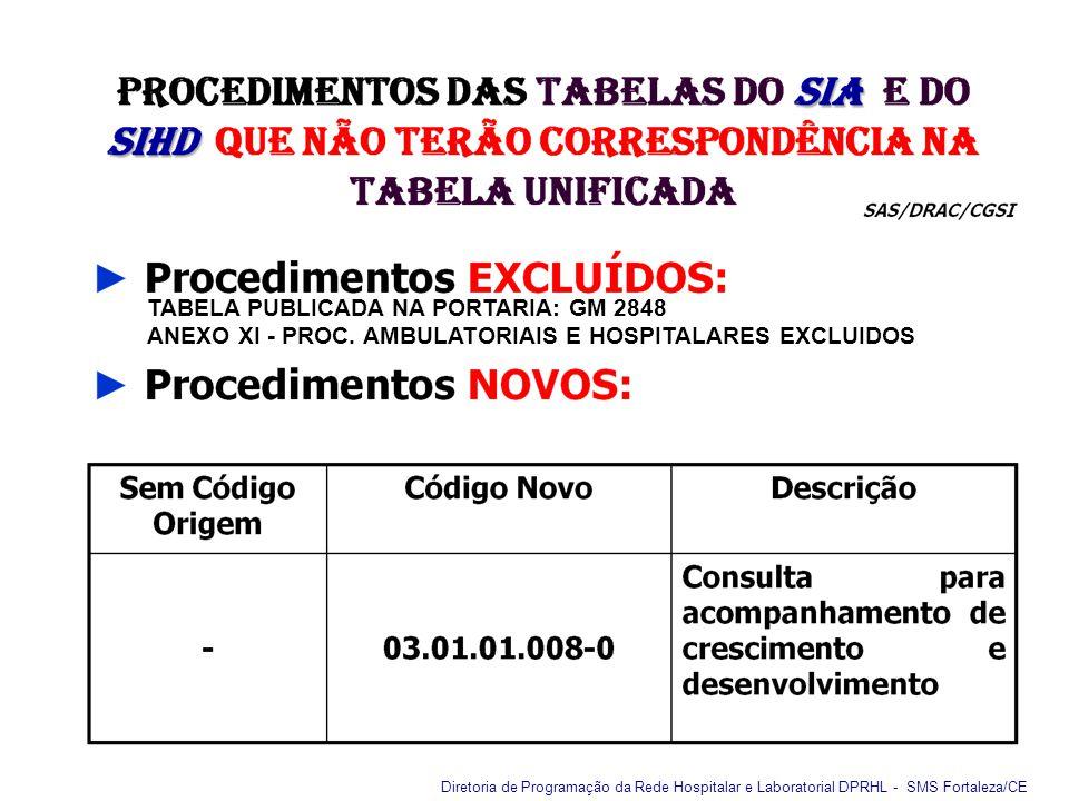 TABELA PUBLICADA NA PORTARIA: GM 2848 ANEXO XI - PROC. AMBULATORIAIS E HOSPITALARES EXCLUIDOS Diretoria de Programação da Rede Hospitalar e Laboratori