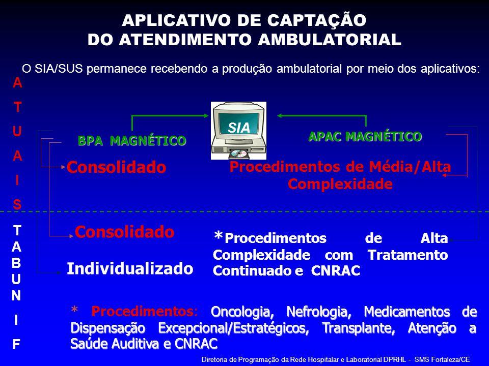 SIA APAC MAGNÉTICO BPA MAGNÉTICO Individualizado Procedimentos de Média/Alta Complexidade Consolidado ATUAISATUAIS * Procedimentos de Alta Complexidad