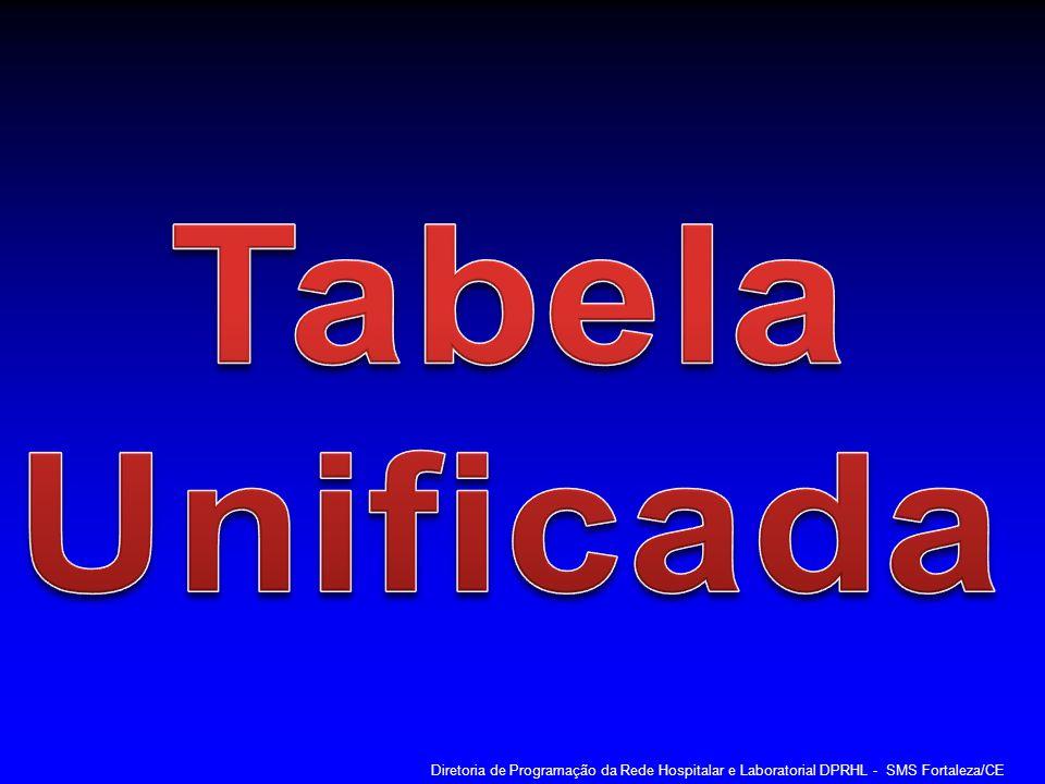 TABELA ATUAL TABELA UNIFICADA ESTRUTURA SIHSIASIA/SIH % Grupos 459334928- 98,37 Subgrupos -224 54- 75,89 Formas de Organização -445 303- 31,91 Procedimentos 5.3852.7188.1034.098- 49,42 ESTUTURA DA TABELA UNIFICADA Diretoria de Programação da Rede Hospitalar e Laboratorial DPRHL - SMS Fortaleza/CE