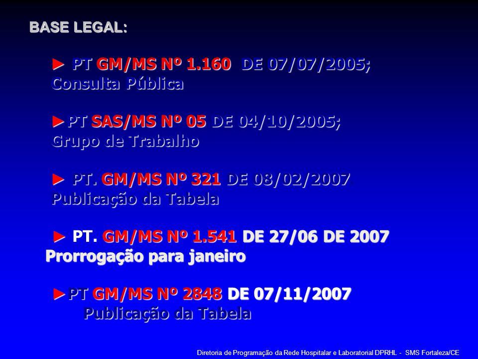 BASE LEGAL: PT GM/MS Nº 1.160 DE 07/07/2005; PT GM/MS Nº 1.160 DE 07/07/2005; Consulta Pública PT SAS/MS Nº 05 DE 04/10/2005; PT SAS/MS Nº 05 DE 04/10