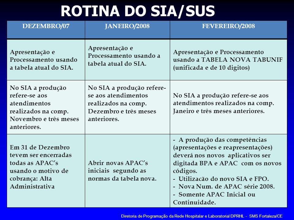 ROTINA DO SIA/SUS DEZEMBRO/07JANEIRO/2008FEVEREIRO/2008 Apresentação e Processamento usando a tabela atual do SIA. Apresentação e Processamento usando