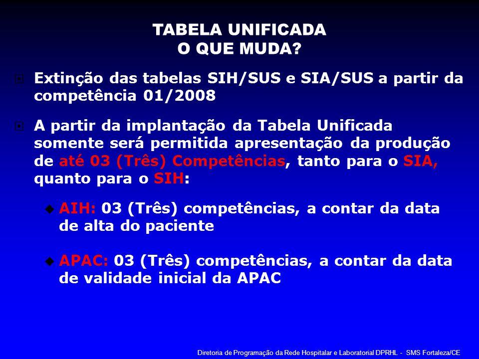 Extinção das tabelas SIH/SUS e SIA/SUS a partir da competência 01/2008 A partir da implantação da Tabela Unificada somente será permitida apresentação