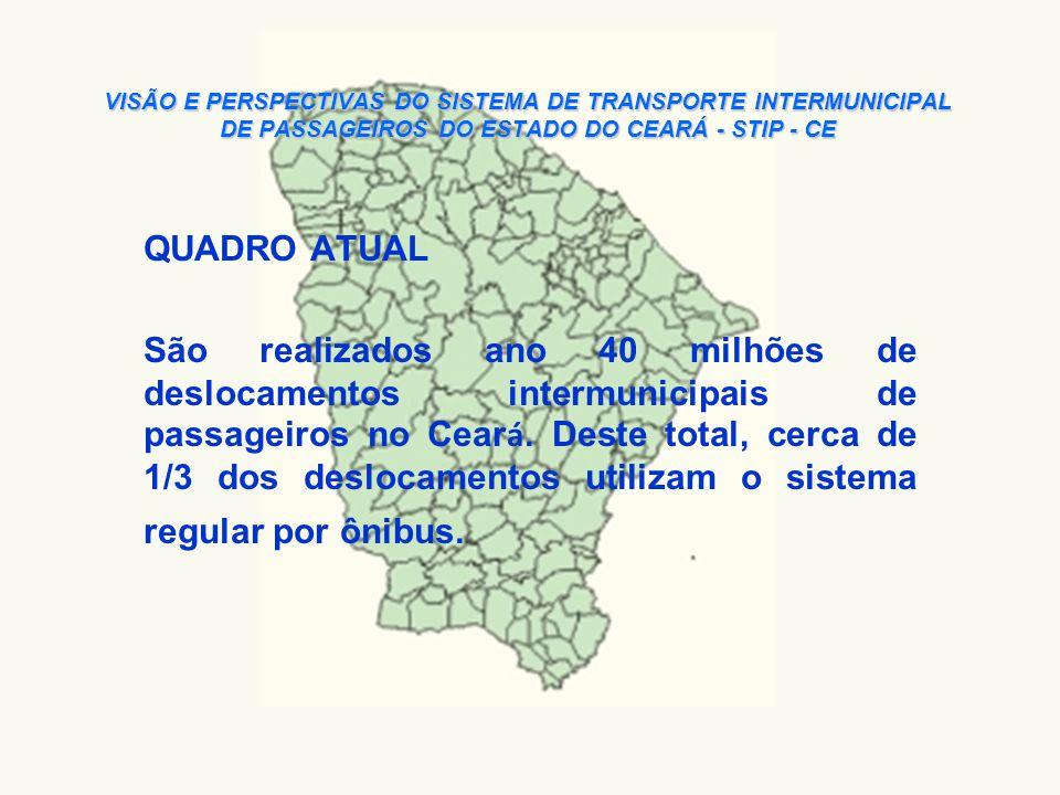 VISÃO E PERSPECTIVAS DO SISTEMA DE TRANSPORTE INTERMUNICIPAL DE PASSAGEIROS DO ESTADO DO CEARÁ - STIP - CE O sistema regular por ônibus transporta 4,4 milhões de passageiros nas suas linhas radiais (32%), 3,9 milhões nas linhas regionais (28%) e 5,5 milhões nas ligações internas ao CRAJUBAR (40%) - Crato, Juazeiro do Norte, Barbalha e Missão Velha - totalizando 13,8 milhões de passageiros ano equivalente à 270 mil por semana.