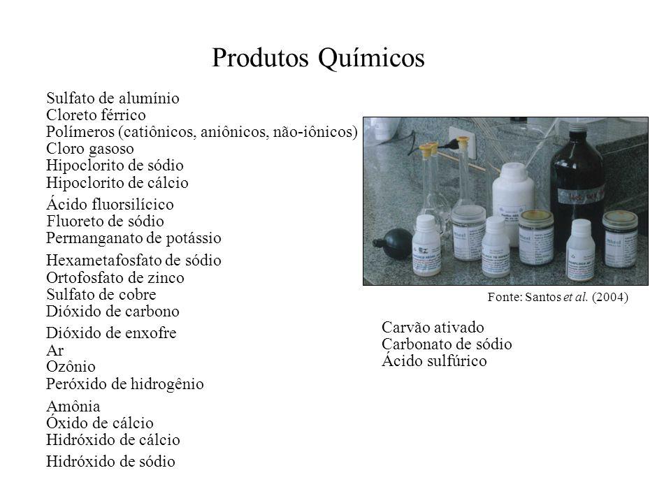 Produtos Químicos Sulfato de alumínio Cloreto férrico Polímeros (catiônicos, aniônicos, não-iônicos) Cloro gasoso Hipoclorito de sódio Hipoclorito de