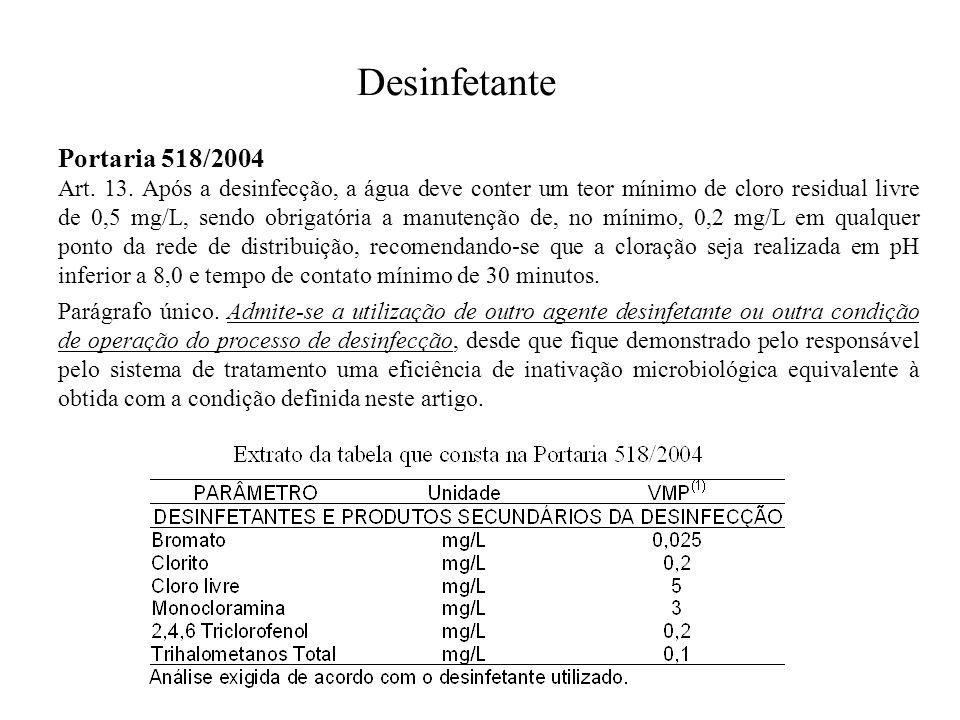 Desinfetante Portaria 518/2004 Art. 13. Após a desinfecção, a água deve conter um teor mínimo de cloro residual livre de 0,5 mg/L, sendo obrigatória a