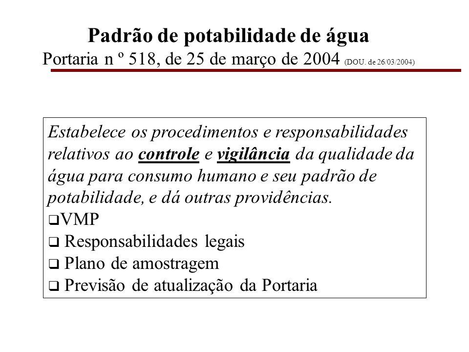 Padrão de potabilidade de água Portaria n º 518, de 25 de março de 2004 (DOU. de 26/03/2004) Estabelece os procedimentos e responsabilidades relativos